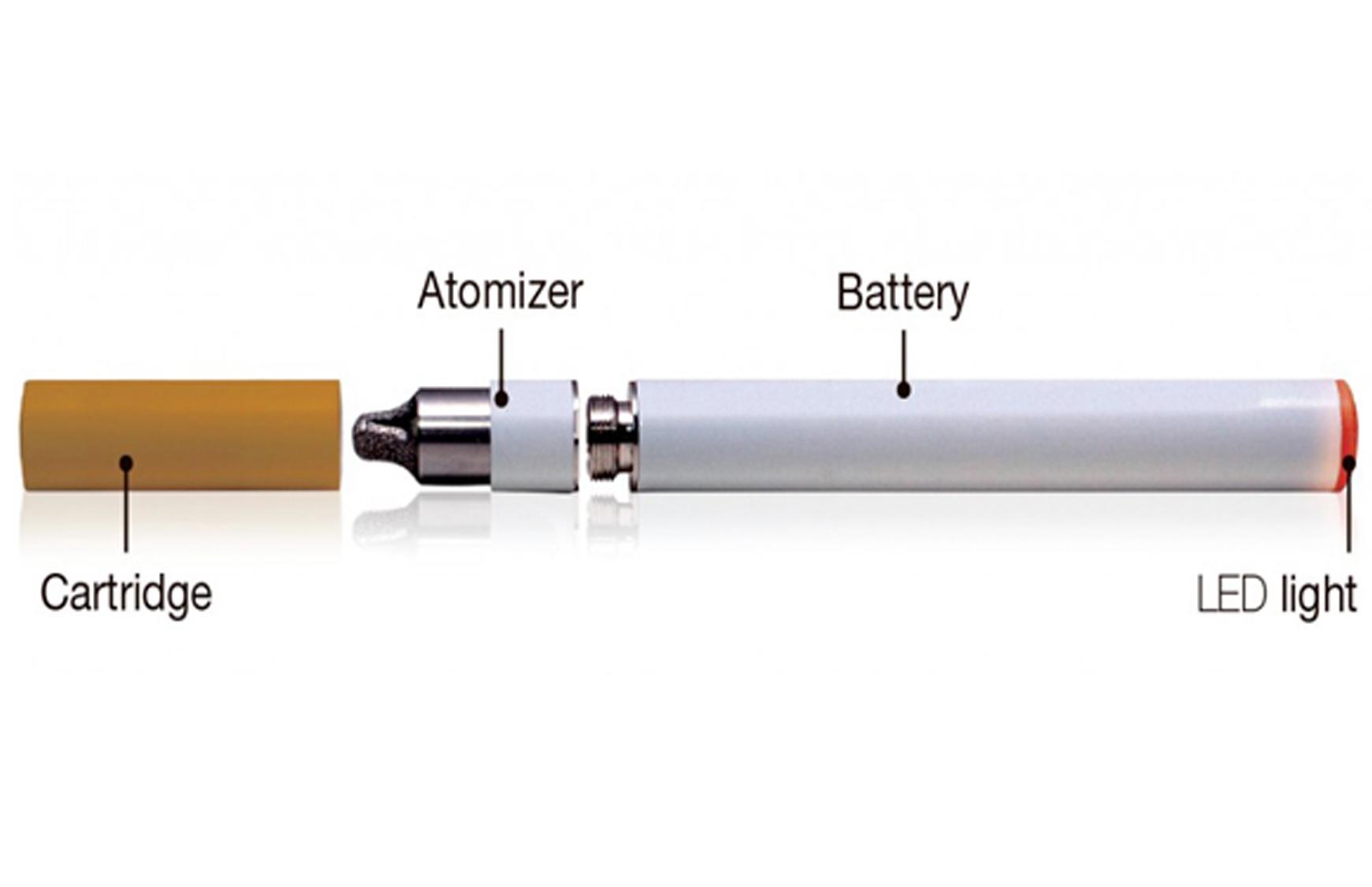E cigarettes : la méthode de substitution qui vous convient